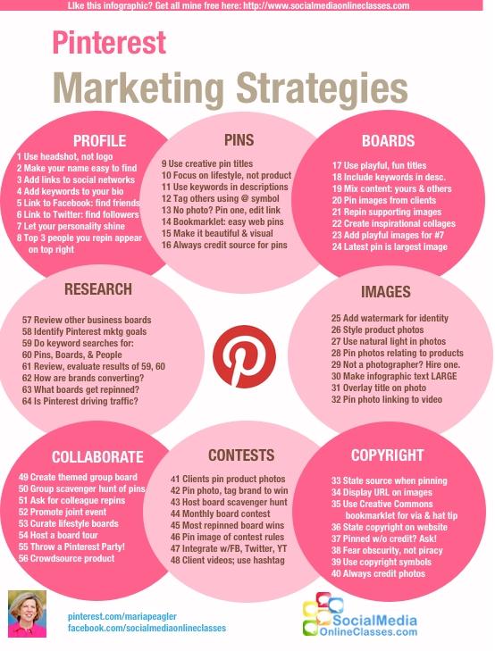 XX64 tips de Marketing para aumentar tu engagement en Pinterest