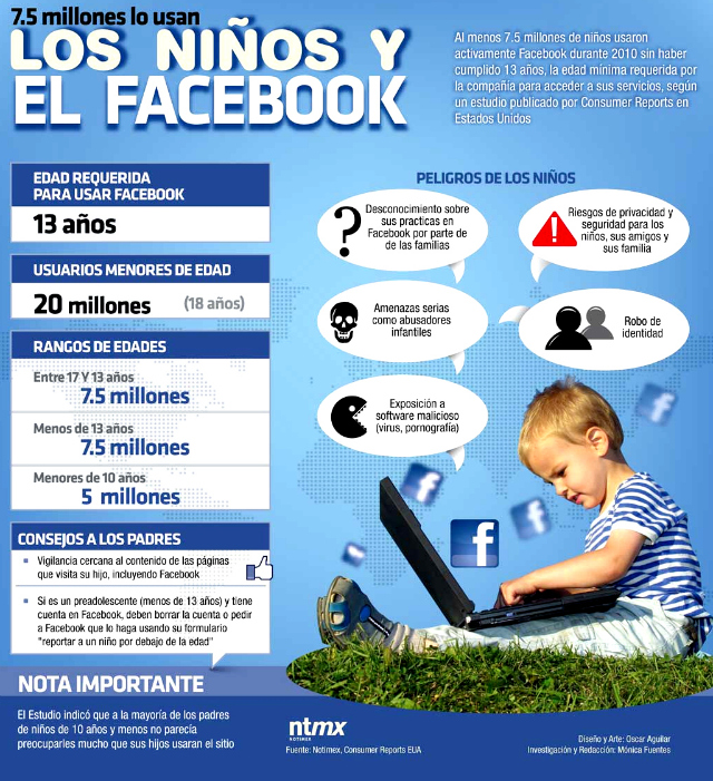 ninosyfacebook (1)