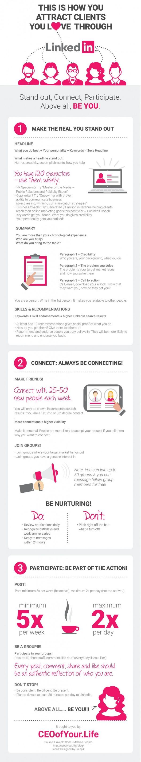 XXCómo atraer clientes en LinkedIn #infografía