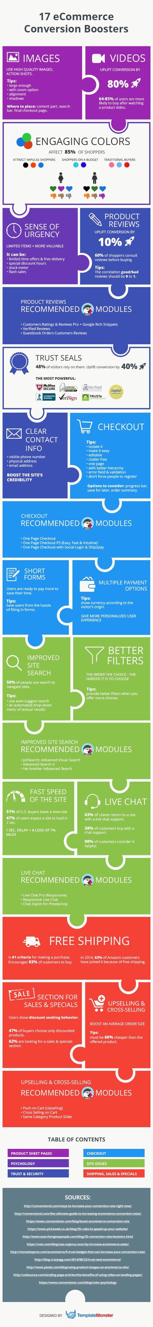 XX17 formas de aumentar las ventas de tu ecommerce #infografía