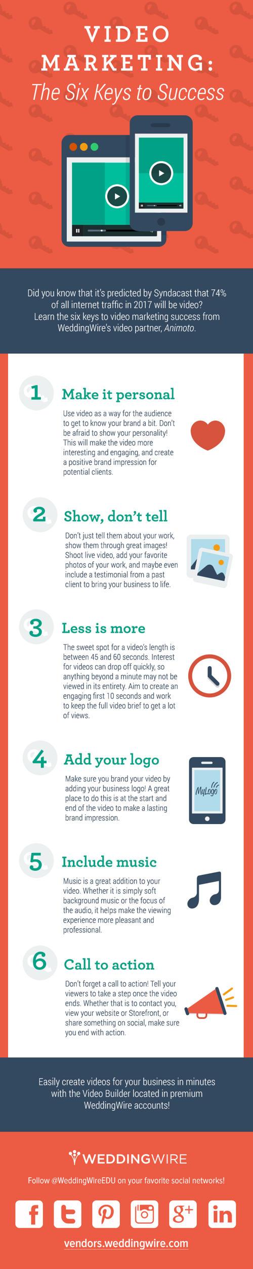 XX6 claves para el éxito en el vídeo marketing #infografía