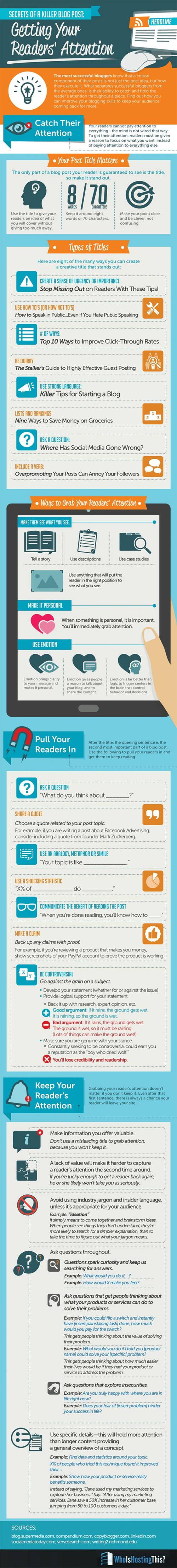 XXCómo escribir mejores post para tu blog #infografía