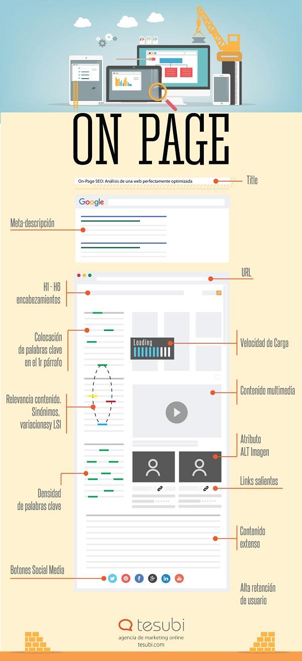 XX6 aspectos SEO on-page que debes optimizar
