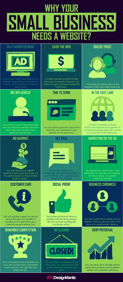 XX11 formas en las que una web ayuda a tu negocio